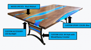 Learn about your design options for live edge tables sold online in the U.S.
